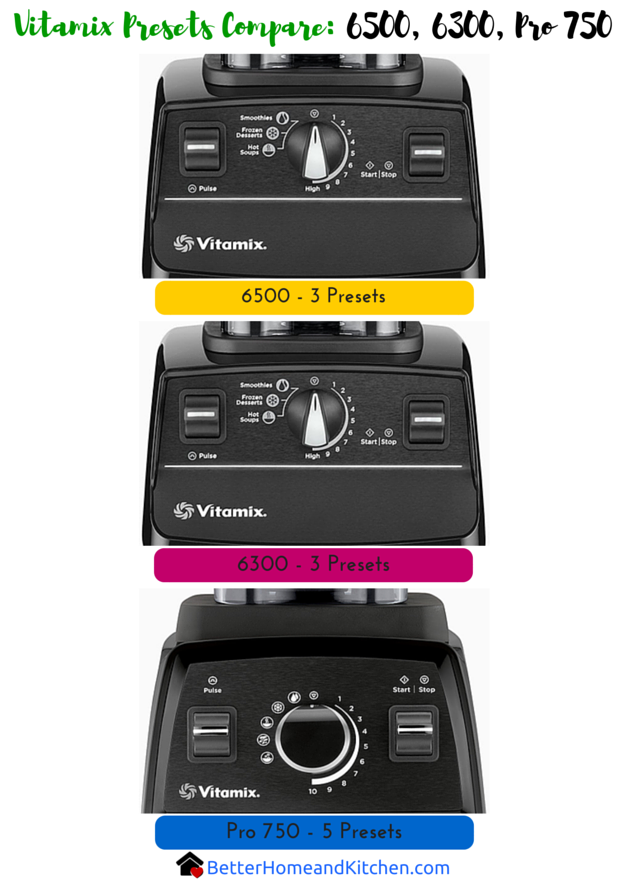 Comparing Vitamix Presets 6500 6300 Pro 750 625