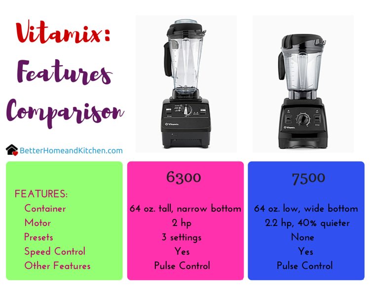 Compare Vitamix 6300 vs 7500 models