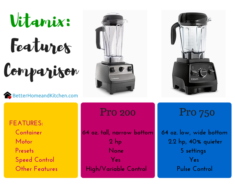 Vitamix Pro 200 vs 750 comparison